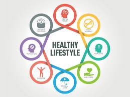 Unhealthy Lifestyles that Many of Us Have